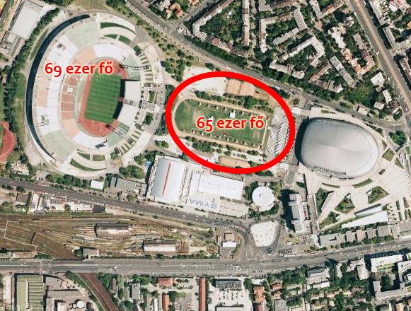 A régi és az új Puskás Stadion