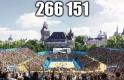 A Nap Száma: 266 151