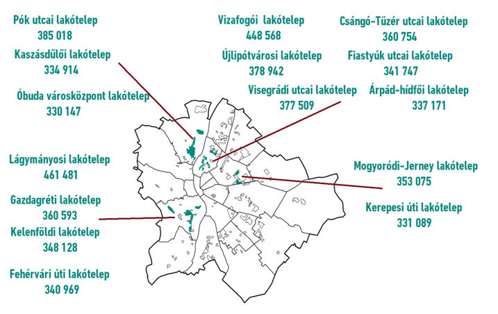A legdrágább lakótelepek Budapesten (Ft/nm)
