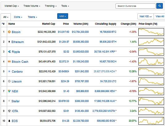 kereset a bitcoinok véleményein gyorsan 20