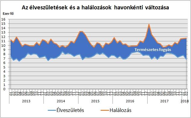 Privátbankár.hu - Innen indul Orbán álma  hány gyerek születik ... f845af8fc0