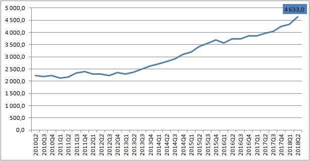 Háztartások készpénzállományának alakulása. Forrás: MNB / Privátbankár.hu