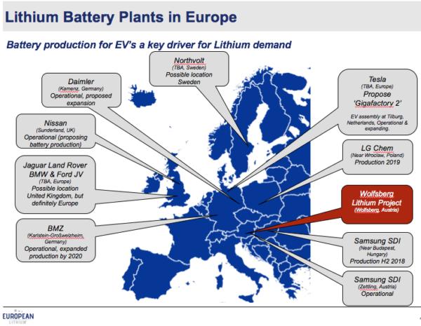 Lítium akkumulátorgyárak EurópábanForrás: European Lithium