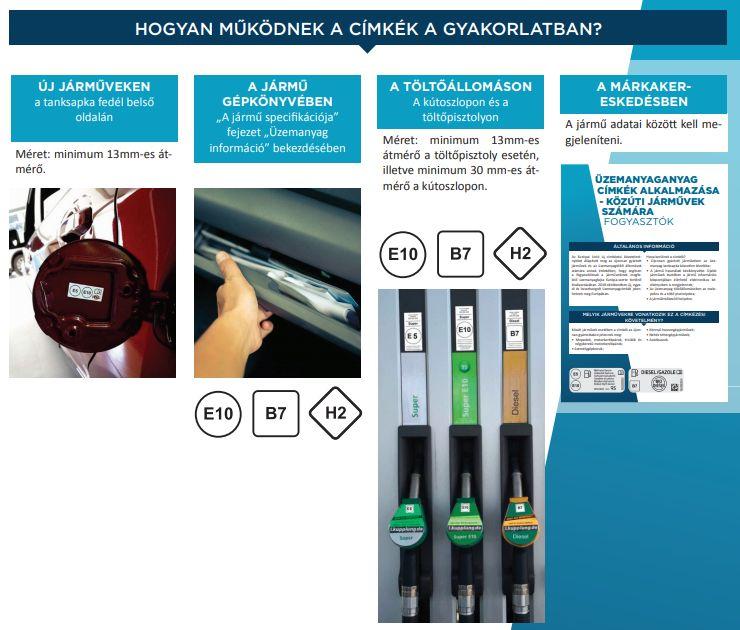 (Forrás: petroleum.hu)