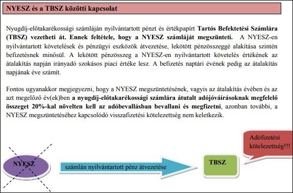 (Ábra forrása: MNB)
