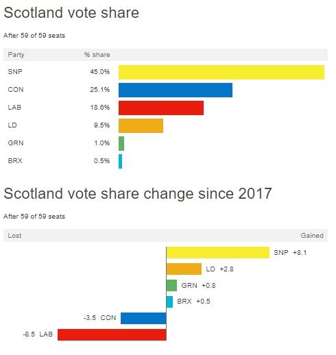 Forrás: bbc.com