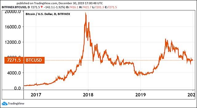 bitcoin kereskedelem jó reggelt nagy-britanniában)