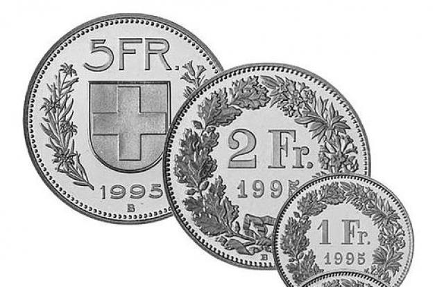 Privátbankár.hu - Emiatt lehet annyira gyenge a svájci frank 396d249161