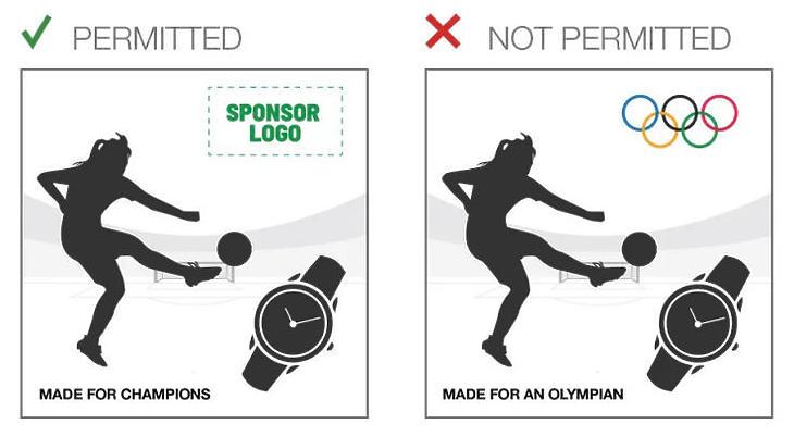 Amit szabad és amit nem hirdetésben: általános, az olimpiával semmiféle kapcsolatot nem teremtő hirdetés megengedett (balra), az ötkarika megjelenítése és az olimpikon szó használata viszont tilos  (Forrás: az Egyesült Államok Olimpiai Bizottsága)