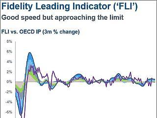 Lehetetlen a magasabb kamatszint? Mi hozhat infláció feletti euróhozamot?