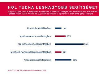 Tényleg csak ennyin múlik a magyar vállalatok sorsa?