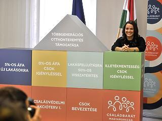 Novák Katalin: az ország legnagyobb otthonteremtési programja indul januártól