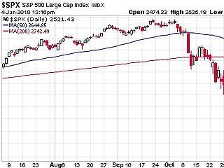 Berezelt a jegybankelnök, szétszaggatják a piacokat