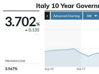 Pengeélen táncolnak az olaszok - az ország vagy a kormány bukik?
