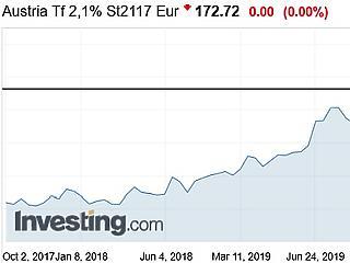 Matuzsálemkötvények: nem kéne Magyarországnak is kibocsátania ilyesmit?
