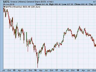 Sorra dőlnek a rekordok, remek volt részvényesnek lenni az idén