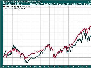 El sem hinnéd, melyiket nevezték a világ legutáltabb részvénypiacának