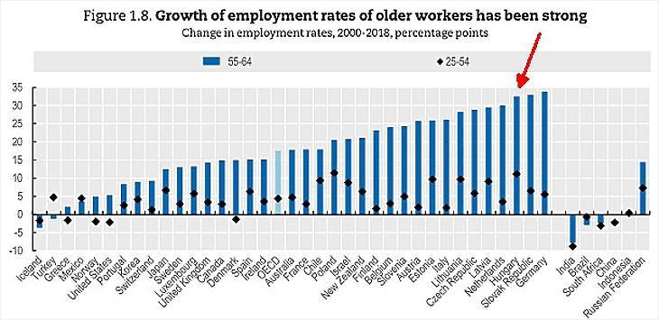 Nyugdíjreform? Még mit nem! Visszarendeződés jön