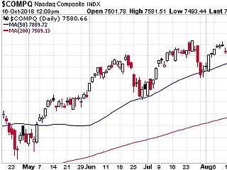 Erősödik a forint, nagyon vették a hazai részvényeket
