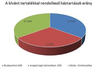 Bajban a magyarok - óriási gond lehet egy hirtelen kiadás