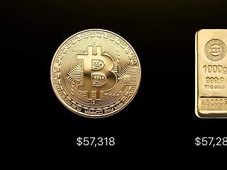 Bitcoin=fürge kisemlős, arany=kihalásra ítélt dinoszaurusz?
