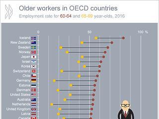 Képesek lennének megmenteni Magyarországot a nyugdíjasok?