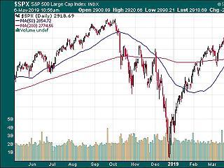 Trump kinyírja a piacokat, vagy csak taktikázik?