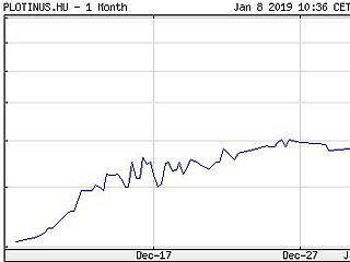 Különös részvény árfolyama növekszik többszörösére a pesti tőzsdén