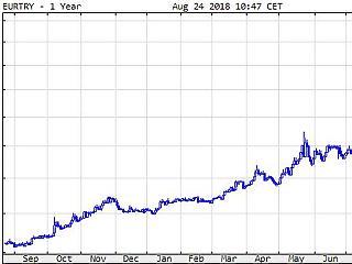 Ezúttal az argentin valuta omlott össze, a forint túléli