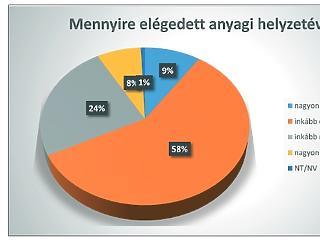 Nagy baj lesz a nyugdíjjal - mitől rettegnek a magyar munkavállalók?