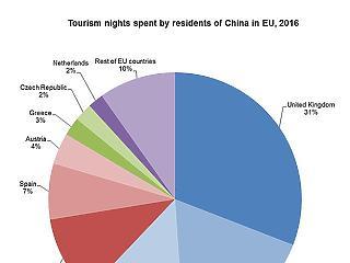 Mit keresett 25 millió kínai Európában?