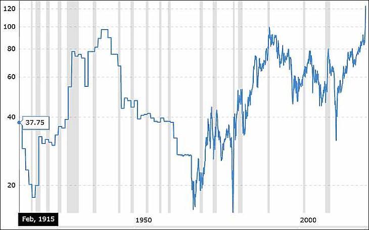 A Lehman-analógia - miért zuhan a válságban a családi ezüst ára?