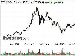 Halálkereszt és medvecsapda – merre tovább, bitcoin?