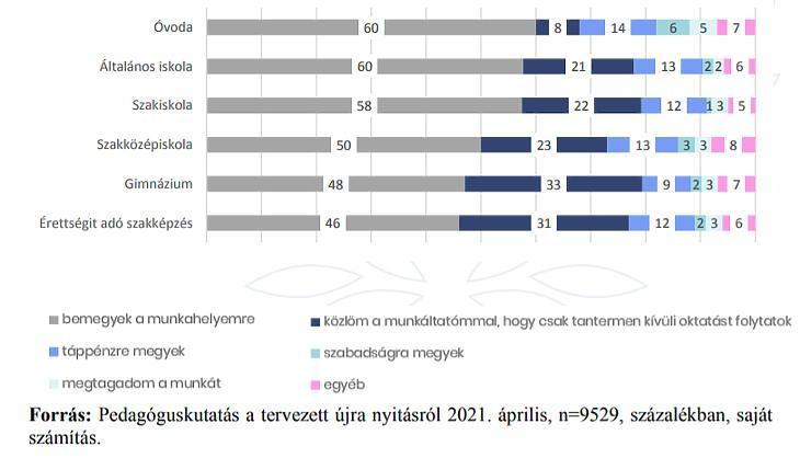 A PSZ ismét a 21 Kutatóintézettel készített közös felmérést. Forrás: PSZ