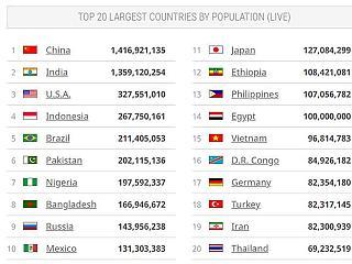 100 millió lakosa lett az országnak, melyben alig van lakható terület