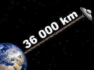 Űrutazás gombnyomásra: álom vagy valóság az űrlift?