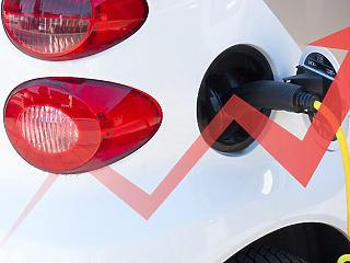 Váltanak az autósok – egyre több ilyen rohangál az utakon