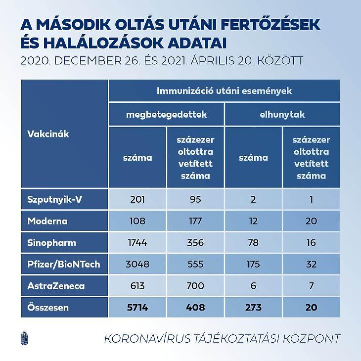 Forrás: Magyarország Kormánya / Facebook