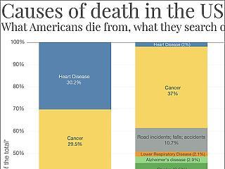 Miközben témázgatnak a terrorizmuson, meghalnak infarktusban vagy rákban