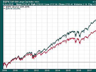Miből élnek a nyugdíjas részvényesek?