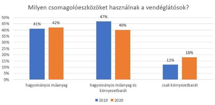Indul a pályázat: újabb pénzszerzési lehetőség nyílt meg a cégek előtt - Privátbankádonattila.hu
