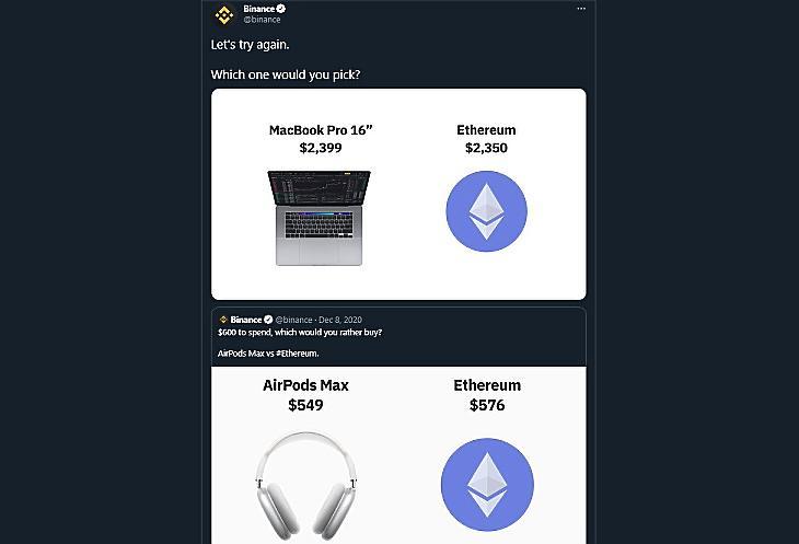 """""""Te melyiket választanád?"""" A Binance kriptotőzsde tweet-je arról, hogy korábban mekkora hiba volt az ethert a jelenlegi ár negyedénél eladni, elkölteni. Vajon ma, új történelmi csúcsokon is ekkora hiba lenne?"""