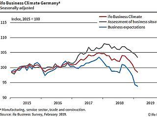 Évek óta nem volt ilyen borús a helyzet Németországban