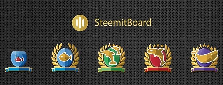 Kishalak, pontyok, delfinek, kardszárnyú delfinek (orca), bálnák – különböző nagyságú vagyonnal rendelkező kriptodeviza-befektetők osztályozása a Steemit.com oldalon.