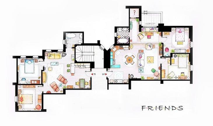 A Jóbarátok két lakásásnak alaprajza (forrás: Inaki Aliste Lizzarable)