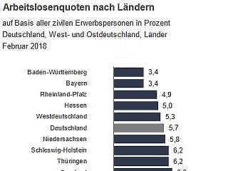 Rákapcsoltak a németek: közel a teljes foglalkoztatottság?