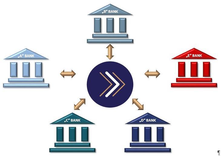 06. A. A hazai fizetési rendszer működése