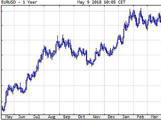 Az ég felé tör az olaj, erősödik a dollár, harmatgyenge a forint
