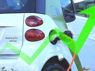 Óriási a kereslet a jövő autóira