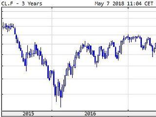 Kritikus szinten az OTP, csúcson az olajár
